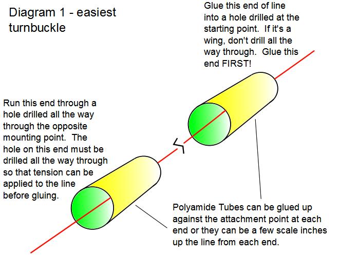 biplane rigging techniques